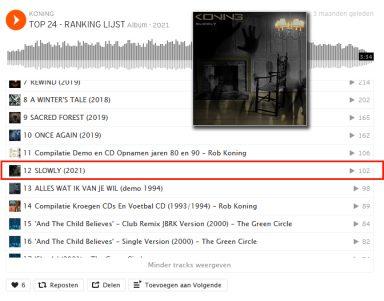 SOUNDCLOUD Top 24 Rankinglijst